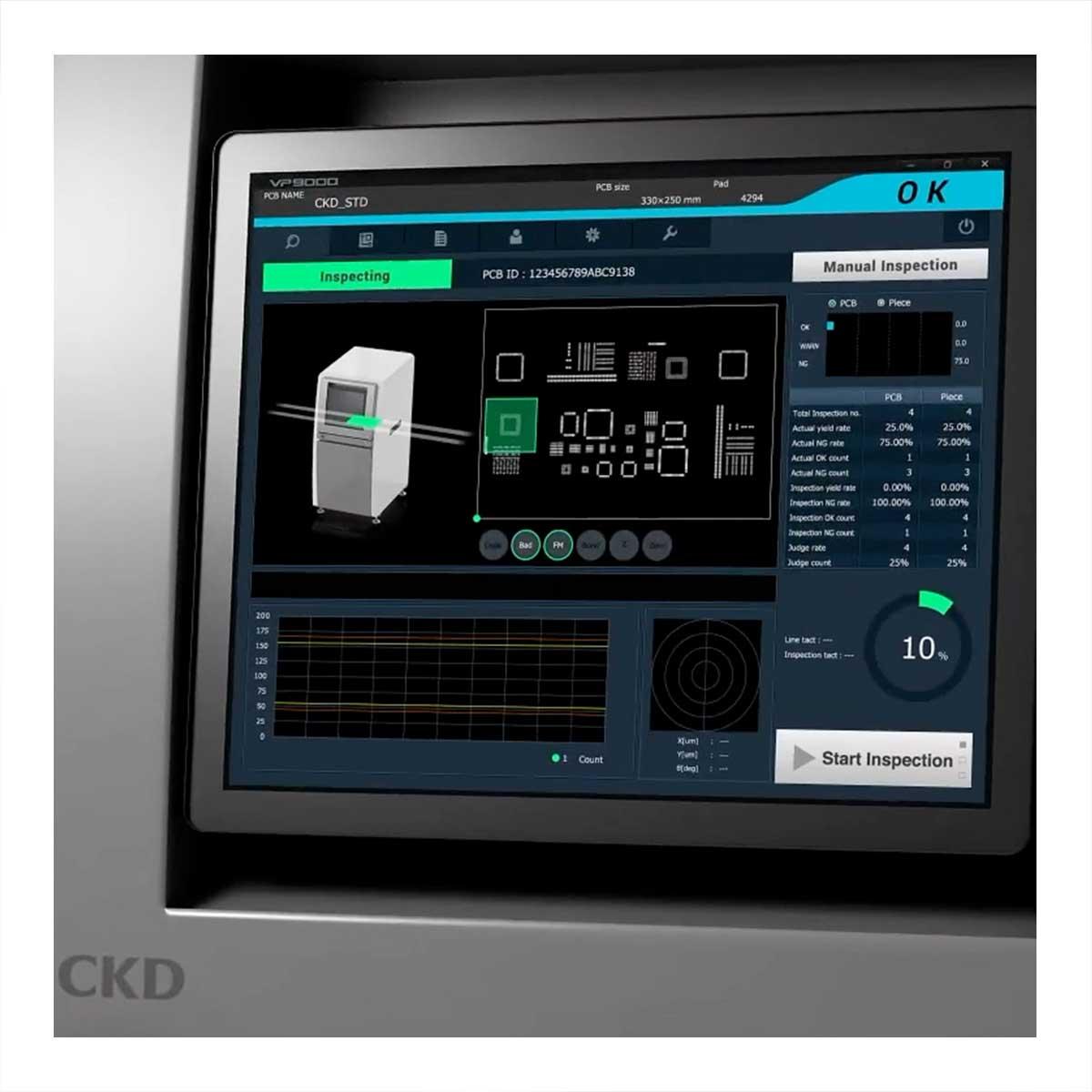 Дисплей конвейерной установки автоматической инспекции ꜛ OMRON VP9000